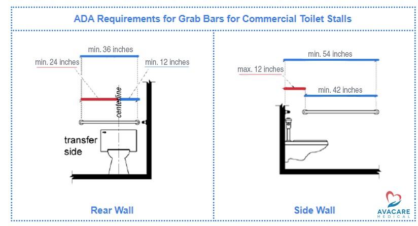 Ada Grab Bars Ada Compliant Bathroom Shower Grab Bars Avacare Medical